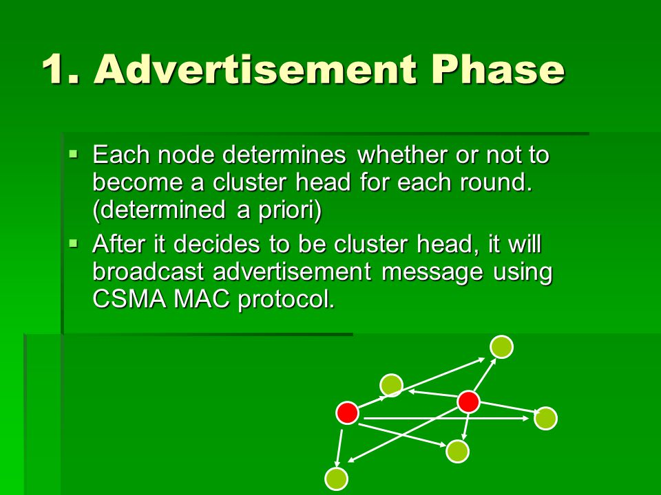 1. Advertisement Phase  Each node determines whether or not to become a cluster head for each round. (determined a priori)  After it decides to be c