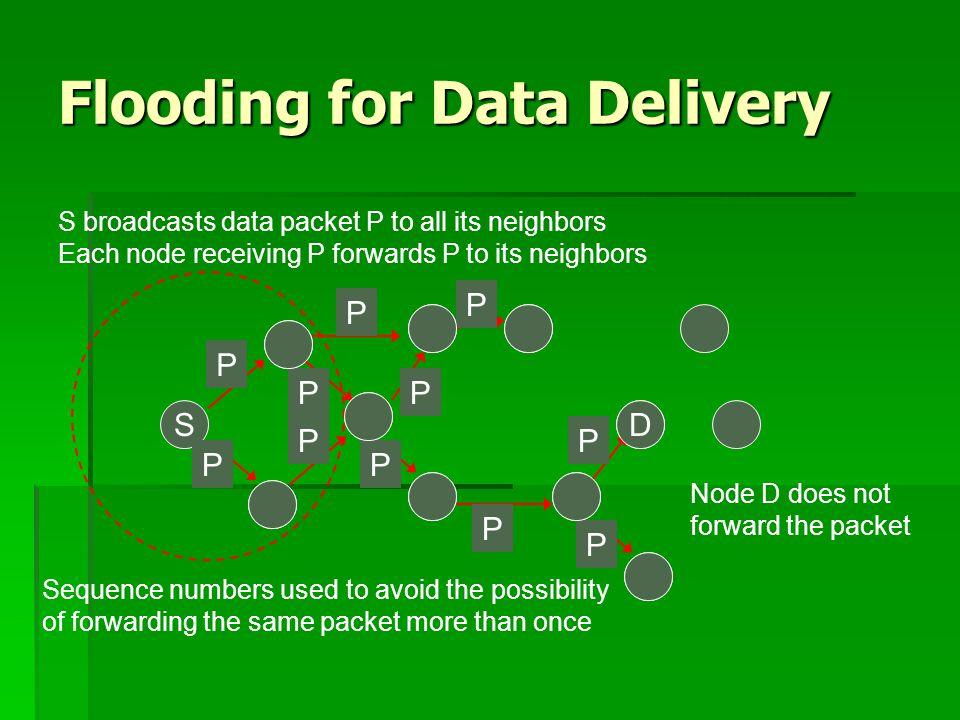 Route Replies (RREPs)  收到 RREQ 的訊息後,發現 RREQ 中所記載的 destination address 是自己  依據 RREQ 中所記載的 address sequence 去更改 routing table  然後利用 unicast 的方法送出 Route Reply (RREP) 從 destination node 到 source node  每個 mobile node 接收 RREP  依據 RREP 中所記載的 address sequence 去更改 routing table ,  source node 的 routing table 含有到達 destination node 的 entry ,  data packet 開始傳送