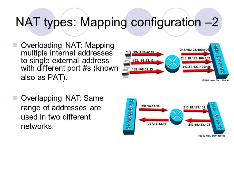 NAT types: Mapping configuration –2 Overloading NAT: Mapping multiple internal addresses to single external address with different port #s (known also as PAT).