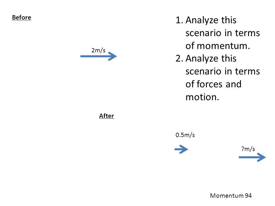 5 kg 3 kg 2m/s 5 kg 3 kg 0.5m/s ?m/s After Before 1.Analyze this scenario in terms of momentum. 2.Analyze this scenario in terms of forces and motion.