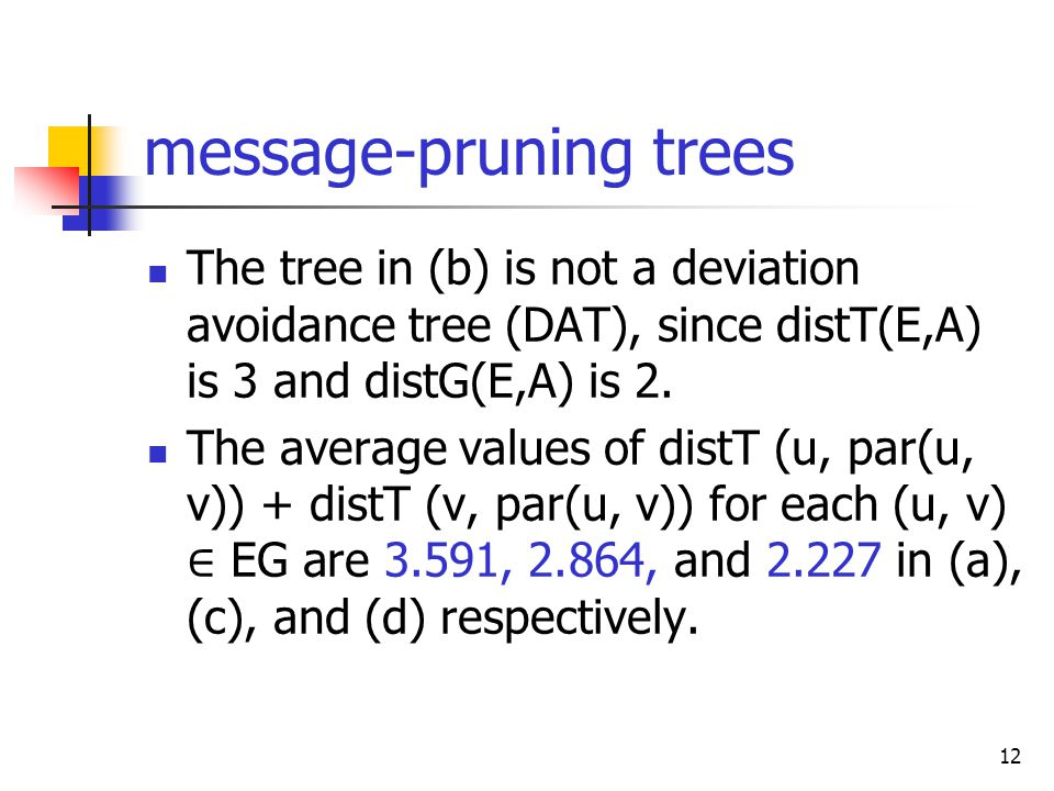 12 message-pruning trees The tree in (b) is not a deviation avoidance tree (DAT), since distT(E,A) is 3 and distG(E,A) is 2.