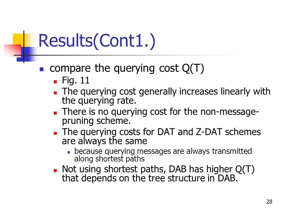 28 Results(Cont1.) compare the querying cost Q(T) Fig.
