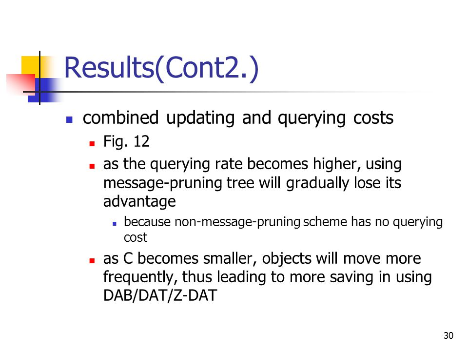 30 Results(Cont2.) combined updating and querying costs Fig.