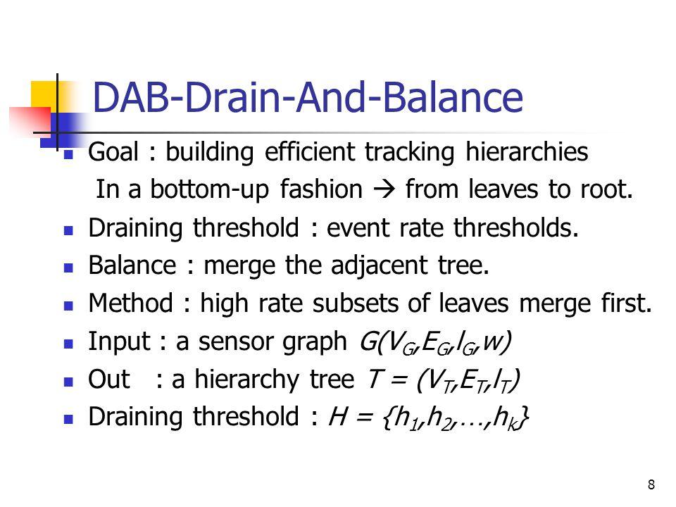 9 DAB - Example