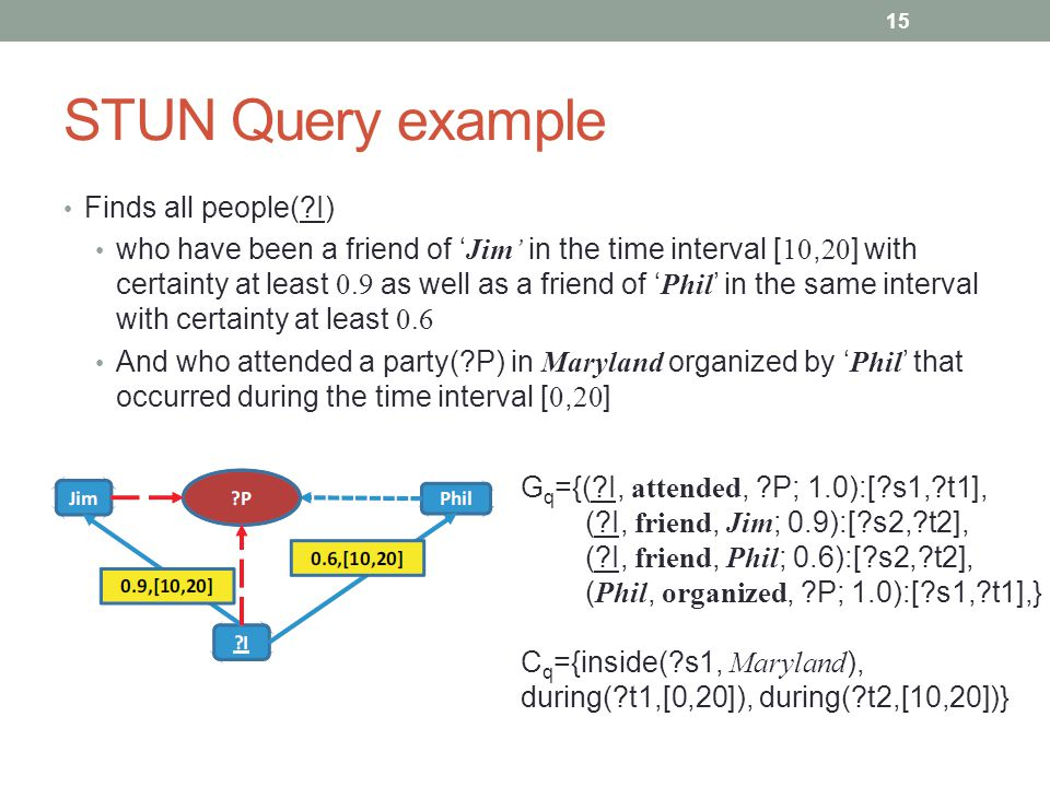 STUN Query example Finds all people( I) who have been a friend of ' Jim' in the time interval [ 10, 20 ] with certainty at least 0.9 as well as a friend of ' Phil ' in the same interval with certainty at least 0.6 And who attended a party( P) in Maryland organized by ' Phil ' that occurred during the time interval [ 0, 20 ] G q ={( I, attended, P; 1.0):[ s1, t1], ( I, friend, Jim ; 0.9):[ s2, t2], ( I, friend, Phil ; 0.6):[ s2, t2], ( Phil, organized, P; 1.0):[ s1, t1],} C q ={inside( s1, Maryland ), during( t1,[0,20]), during( t2,[10,20])} 15