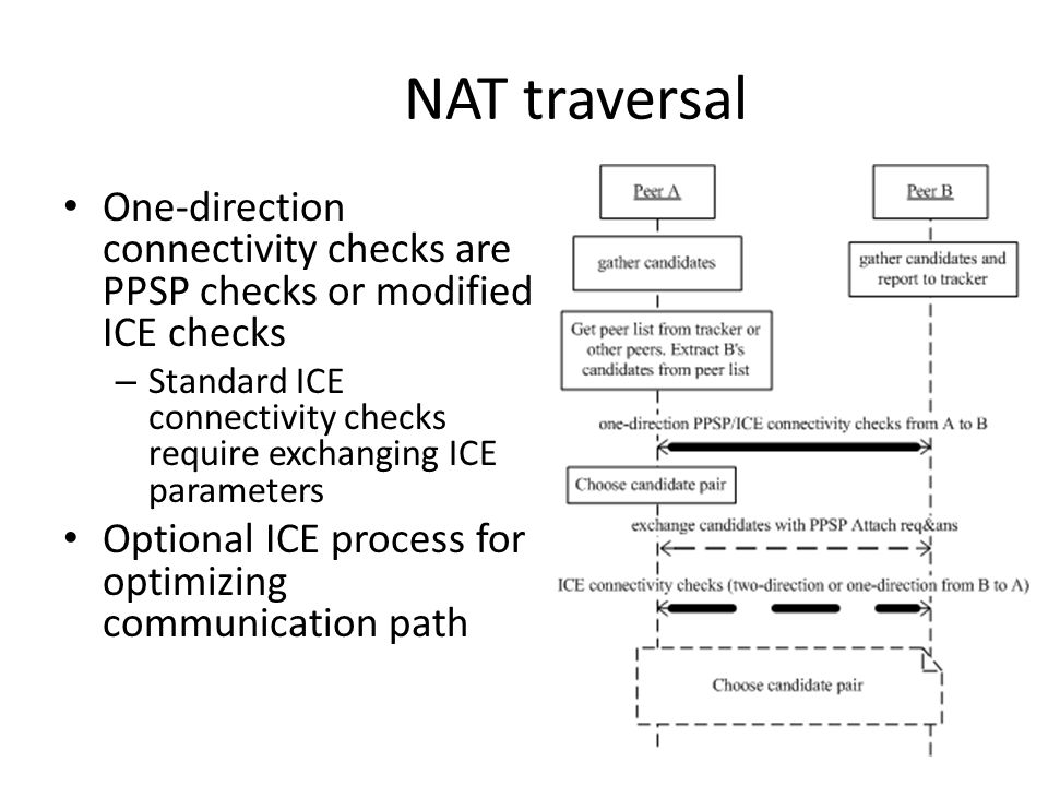 NAT traversal One-direction connectivity checks are PPSP checks or modified ICE checks – Standard ICE connectivity checks require exchanging ICE parameters Optional ICE process for optimizing communication path 4
