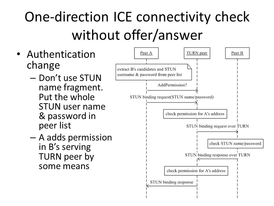 One-direction PPSP connectivity check Compared with ICE connectivity check, PPSP connectivity check – can use PPSP's own authentication method, and avoid the STUN/TURN authentication problem – uses PPSP messages instead of STUN binding messages – uses proxy candidate instead of relayed candidate 7