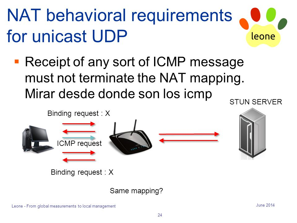 NAT behavioral requirements for unicast UDP  Receipt of any sort of ICMP message must not terminate the NAT mapping. Mirar desde donde son los icmp J