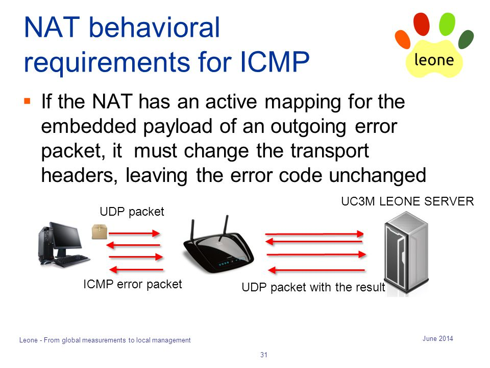 NAT behavioral requirements for ICMP  If the NAT has an active mapping for the embedded payload of an outgoing error packet, it must change the transport headers, leaving the error code unchanged June 2014 Leone - From global measurements to local management 31 UC3M LEONE SERVER UDP packet ICMP error packet UDP packet with the result