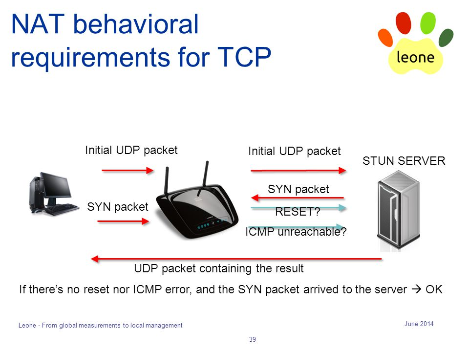 NAT behavioral requirements for TCP June 2014 Leone - From global measurements to local management 39 If there's no reset nor ICMP error, and the SYN