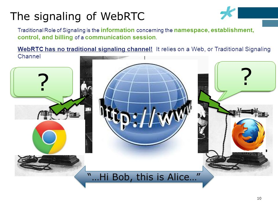 The signaling of WebRTC Traditional Role of Signaling is the information concerning the namespace, establishment, control, and billing of a communicat
