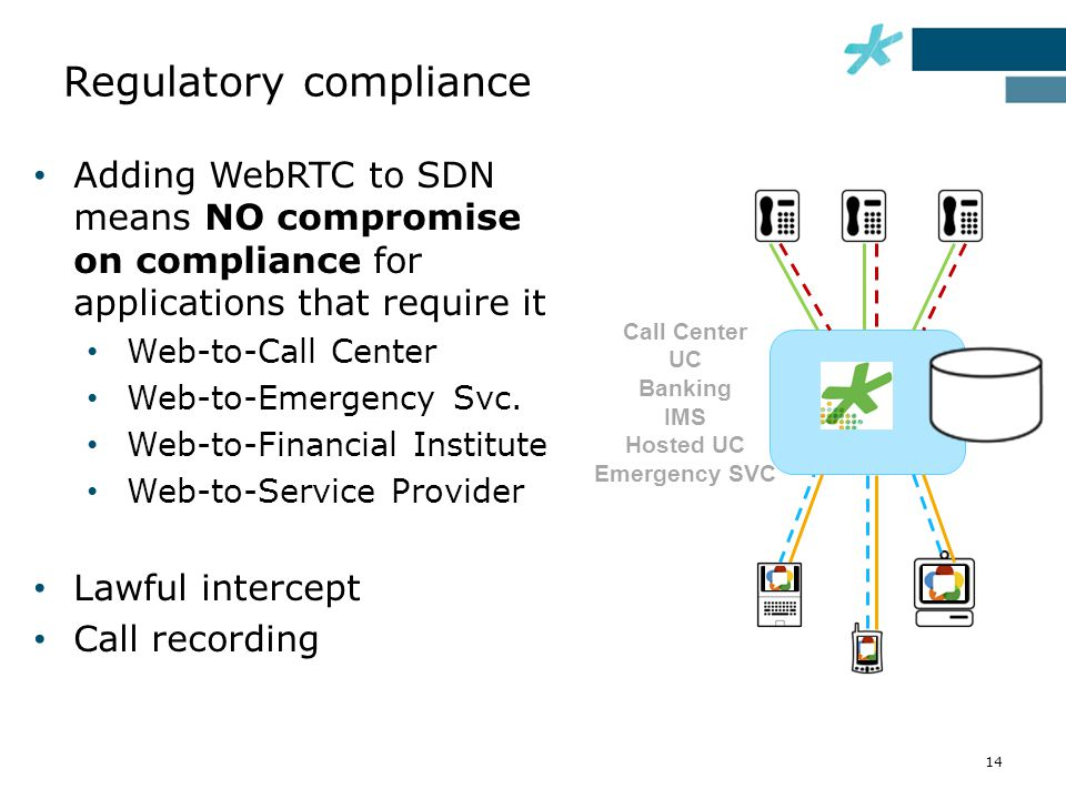 Adding WebRTC to SDN means NO compromise on compliance for applications that require it Web-to-Call Center Web-to-Emergency Svc. Web-to-Financial Inst
