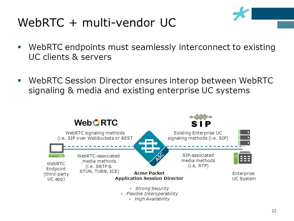  WebRTC endpoints must seamlessly interconnect to existing UC clients & servers  WebRTC Session Director ensures interop between WebRTC signaling &
