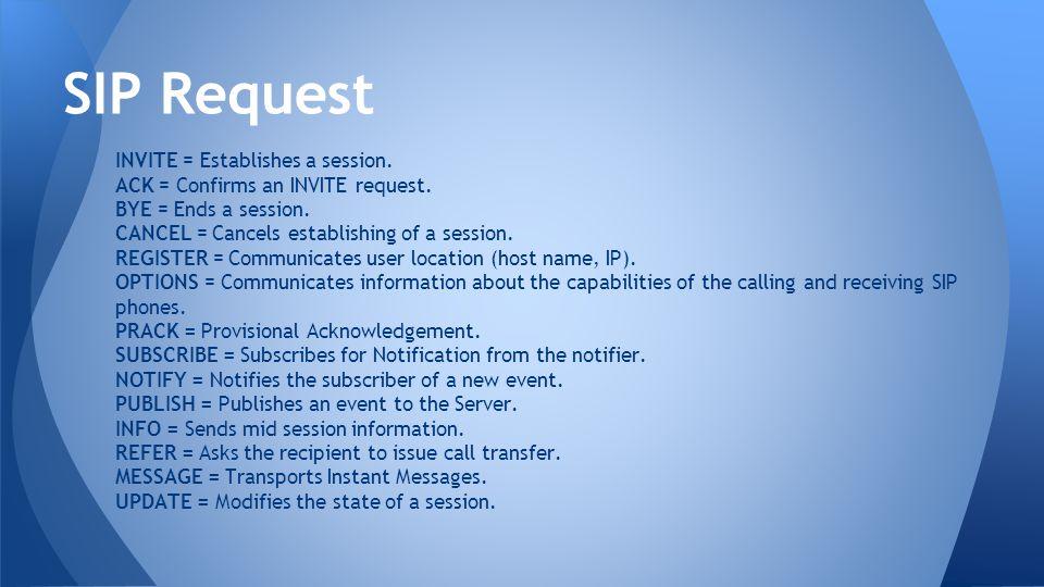 INVITE = Establishes a session. ACK = Confirms an INVITE request.