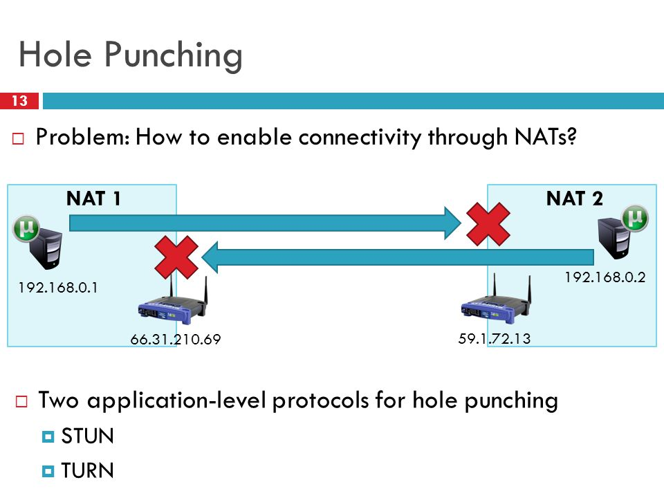 Hole Punching 13  Problem: How to enable connectivity through NATs.