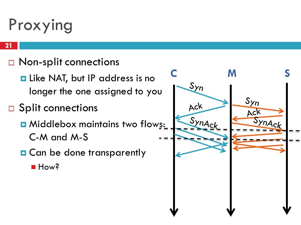 Proxying 21  Non-split connections  Like NAT, but IP address is no longer the one assigned to you  Split connections  Middlebox maintains two flows: C-M and M-S  Can be done transparently How.