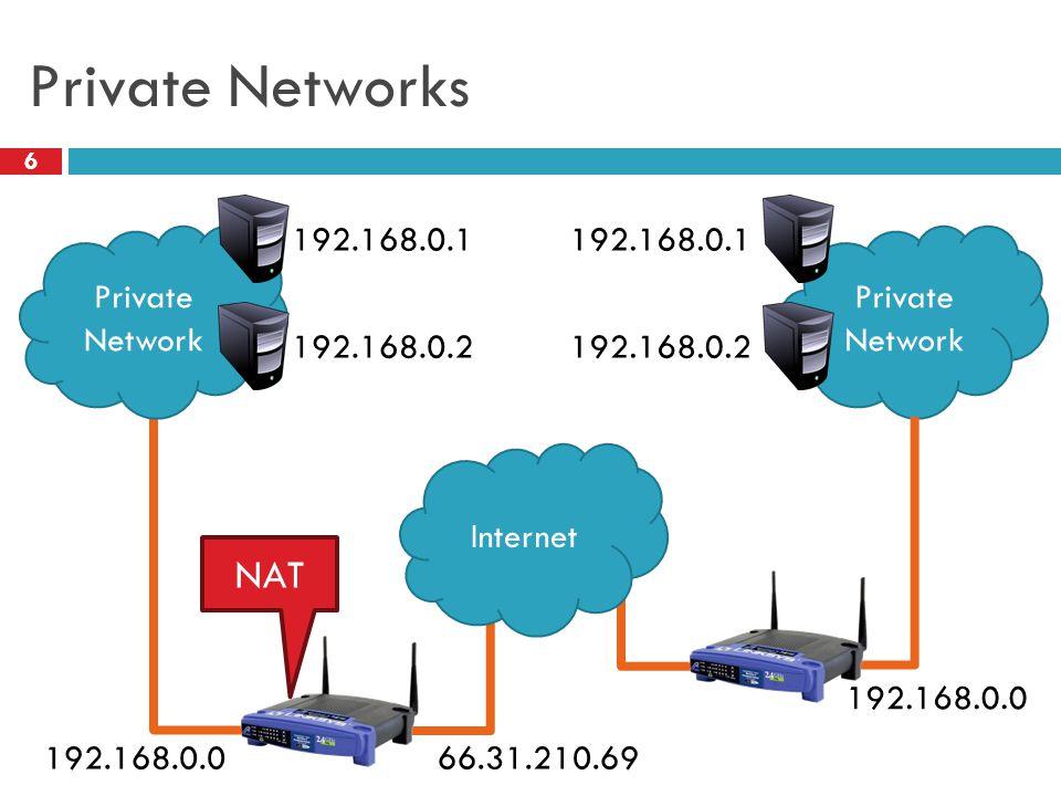 Private Networks 6 Private Network 192.168.0.1 192.168.0.0 66.31.210.69 NAT 192.168.0.2 Private Network 192.168.0.2 192.168.0.1 Internet 192.168.0.0