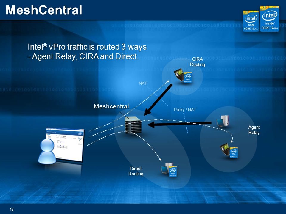 MeshCentral Intel ® vPro traffic is routed 3 ways - Agent Relay, CIRA and Direct.