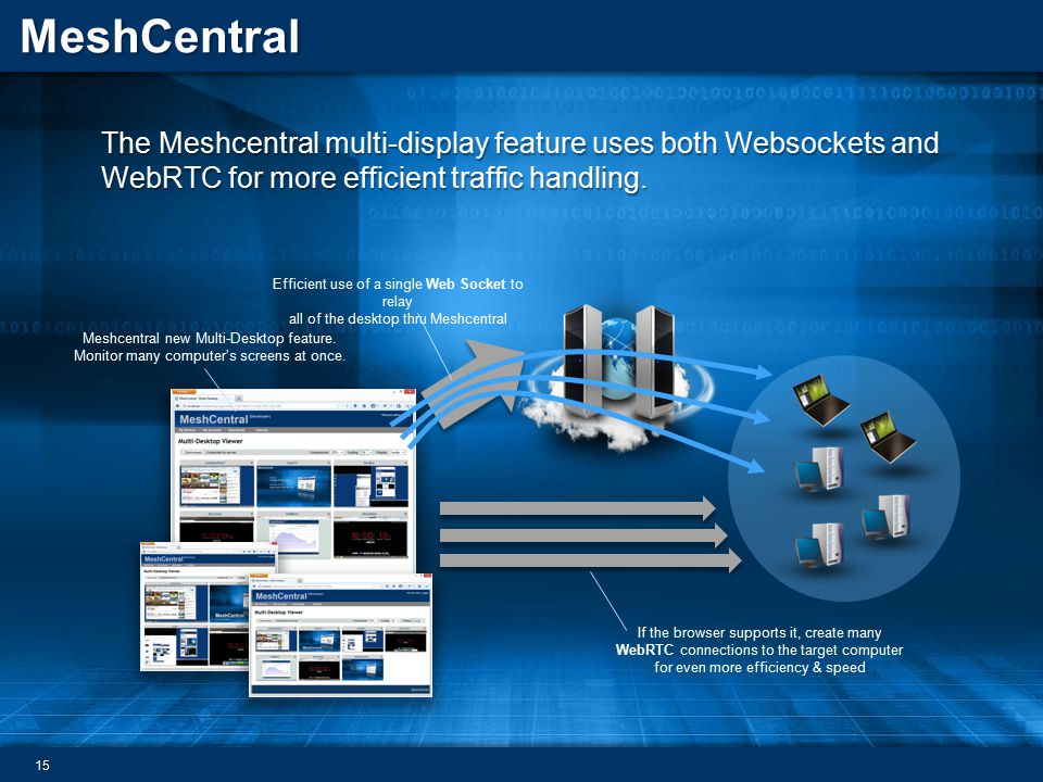 MeshCentral The Meshcentral multi-display feature uses both Websockets and WebRTC for more efficient traffic handling.