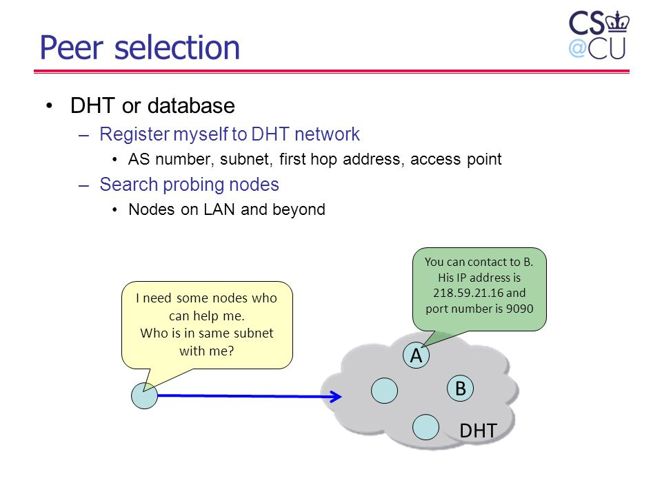 Peer selection DHT or database –Register myself to DHT network AS number, subnet, first hop address, access point –Search probing nodes Nodes on LAN a