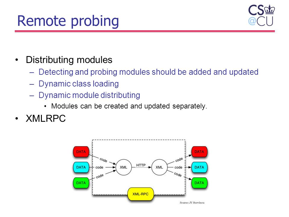 Remote probing Distributing modules –Detecting and probing modules should be added and updated –Dynamic class loading –Dynamic module distributing Mod