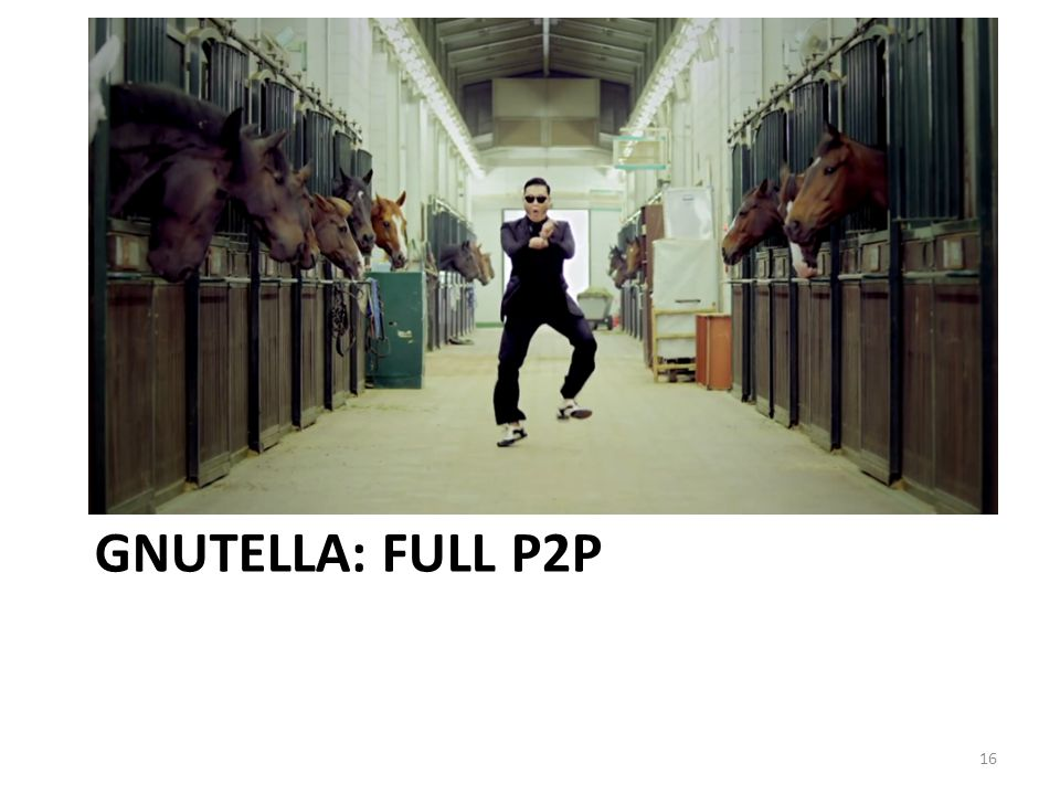 GNUTELLA: FULL P2P 16