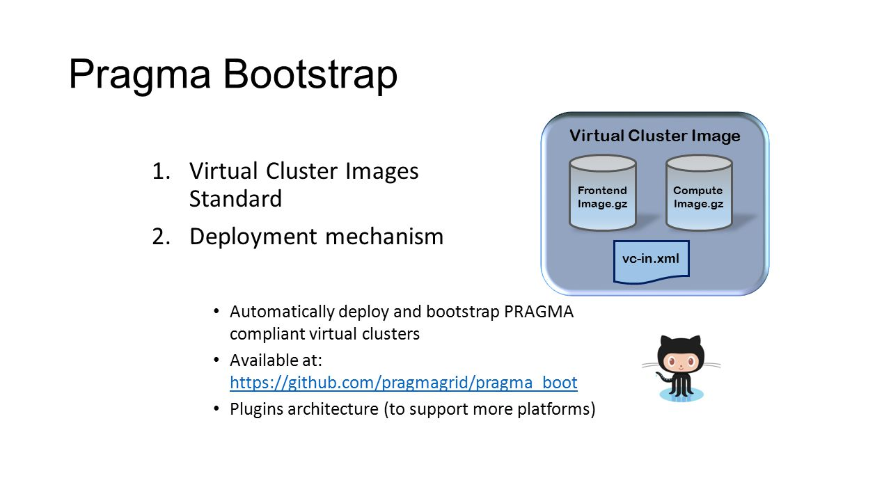 Pragma Bootstrap 1.Virtual Cluster Images Standard 2.Deployment mechanism Virtual Cluster Image Frontend Image.gz Compute Image.gz vc-in.xml Automatically deploy and bootstrap PRAGMA compliant virtual clusters Available at: https://github.com/pragmagrid/pragma_boot https://github.com/pragmagrid/pragma_boot Plugins architecture (to support more platforms)