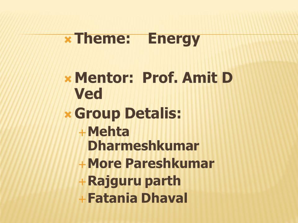  Theme: Energy  Mentor: Prof.