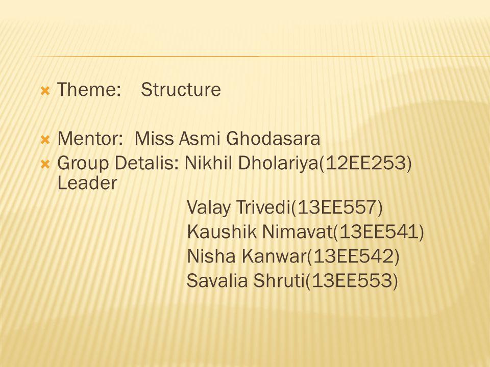  Theme: Structure  Mentor: Miss Asmi Ghodasara  Group Detalis: Nikhil Dholariya(12EE253) Leader Valay Trivedi(13EE557) Kaushik Nimavat(13EE541) Nisha Kanwar(13EE542) Savalia Shruti(13EE553)