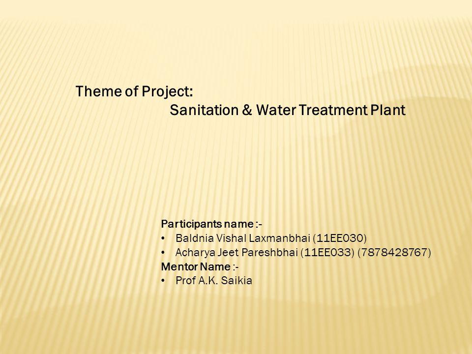 Participants name :- Baldnia Vishal Laxmanbhai (11EE030) Acharya Jeet Pareshbhai (11EE033) (7878428767) Mentor Name :- Prof A.K.