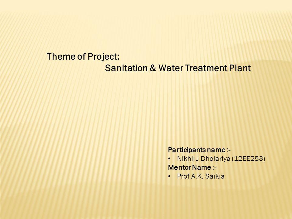 Participants name :- Nikhil J Dholariya (12EE253) Mentor Name :- Prof A.K.