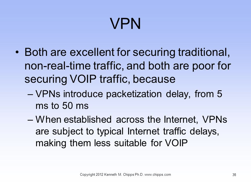 VPN Both are excellent for securing traditional, non-real-time traffic, and both are poor for securing VOIP traffic, because –VPNs introduce packetization delay, from 5 ms to 50 ms –When established across the Internet, VPNs are subject to typical Internet traffic delays, making them less suitable for VOIP Copyright 2012 Kenneth M.