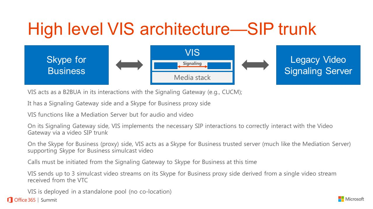 High level VIS architecture—SIP trunk VIS Skype for Business VIS Legacy Video Signaling Server