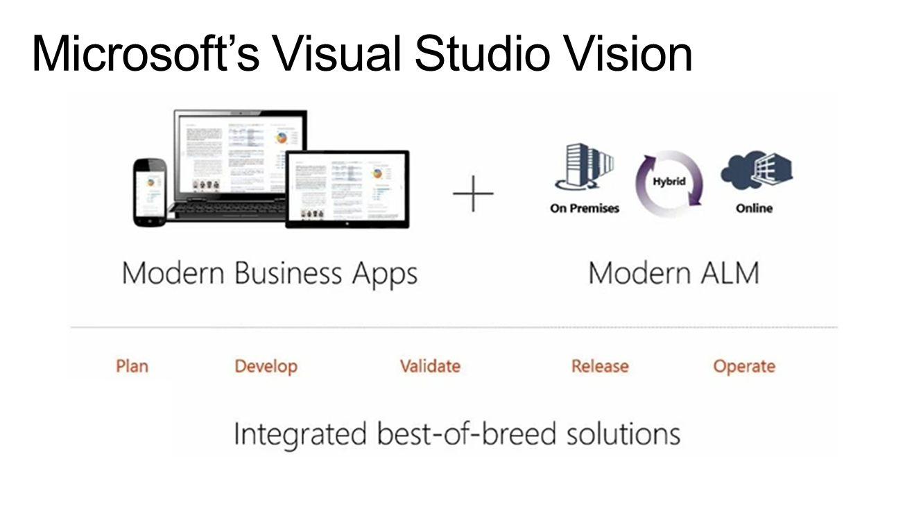 Microsoft's Visual Studio Vision