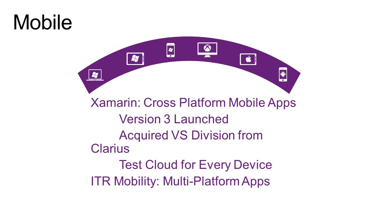 Xamarin: Cross Platform Mobile Apps Version 3 Launched Acquired VS Division from Clarius Test Cloud for Every Device ITR Mobility: Multi-Platform Apps