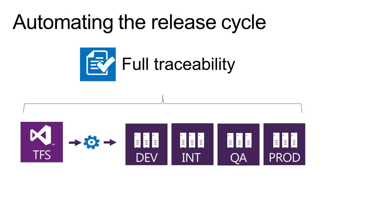 DEV QA INT PROD TFS Full traceability