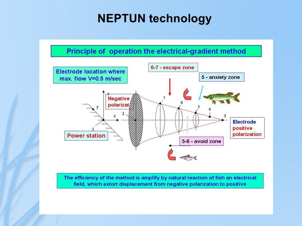NEPTUN technology