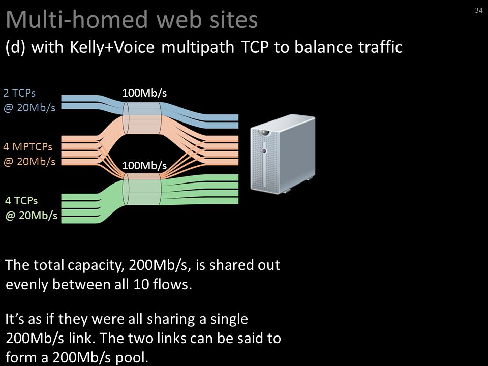 Multi-homed web sites (d) with Kelly+Voice multipath TCP to balance traffic 34 100Mb/s 2 TCPs @ 20Mb/s 4 MPTCPs @ 20Mb/s 4 TCPs @ 20Mb/s The total capacity, 200Mb/s, is shared out evenly between all 10 flows.