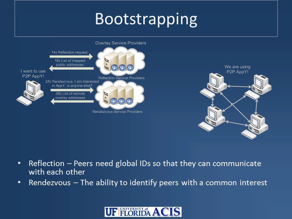 Bootstrapping Reflection – Peers need global IDs so that they can communicate with each other Rendezvous – The ability to identify peers with a common interest