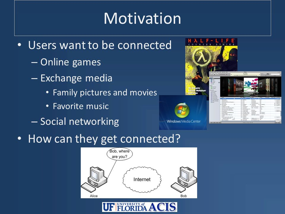 Motivation Users want to be connected – Online games – Exchange media Family pictures and movies Favorite music – Social networking How can they get connected