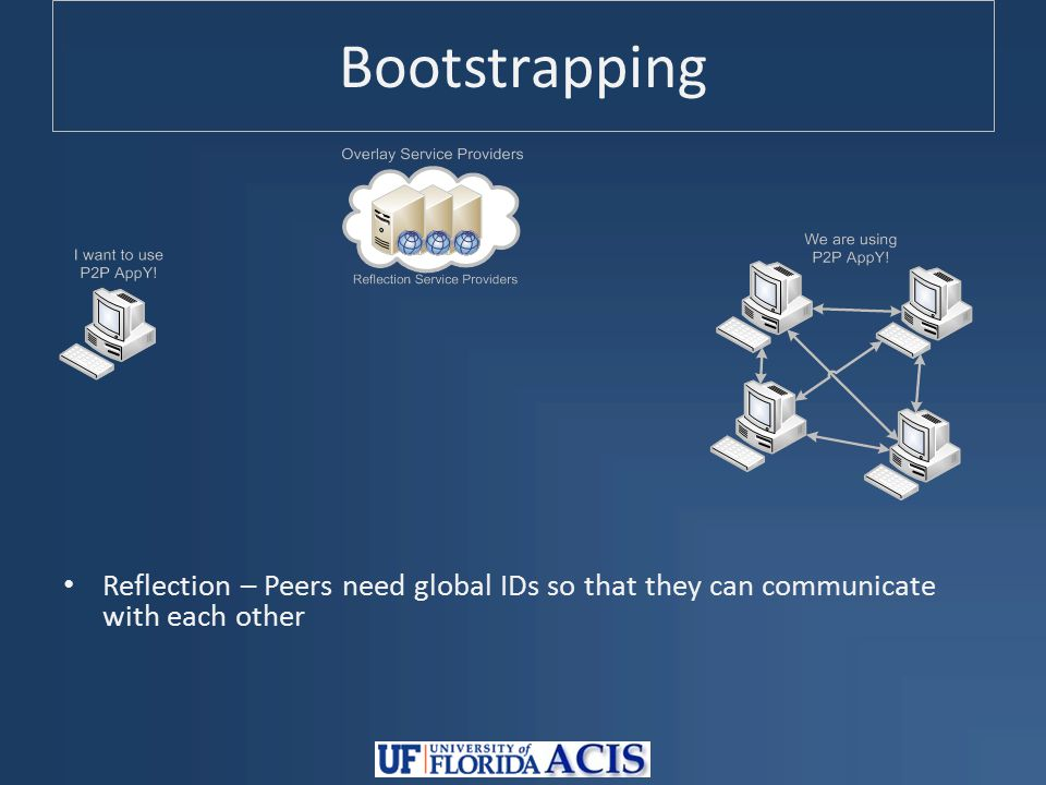 Bootstrapping Reflection – Peers need global IDs so that they can communicate with each other Rendezvous – The ability to identify peers with a common interest Relaying – Communication through the overlay to instigate NAT traversal or for when NAT traversal fails