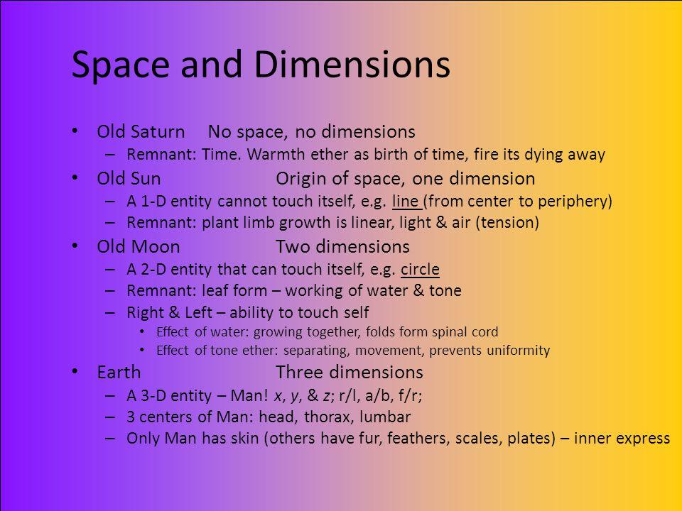 Diagrams 2-5