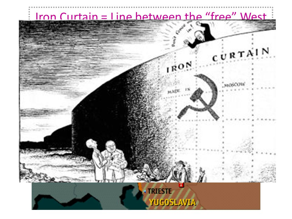 """Iron Curtain = Line between the """"free"""" West and the Soviet controlled East"""