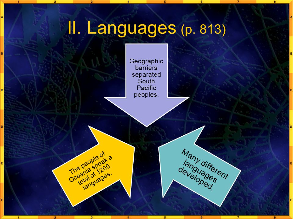 II.Languages (p. 813) Geographic barriers separated South Pacific peoples.