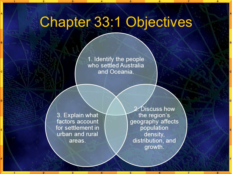 Chapter 33:1 Objectives 1.Identify the people who settled Australia and Oceania.