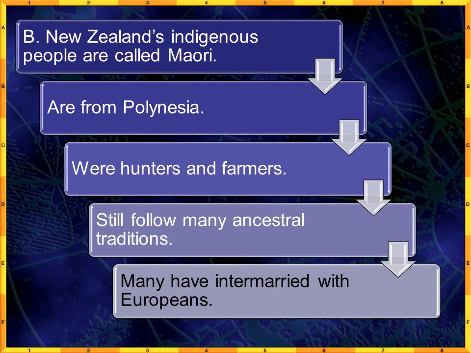 B.New Zealand's indigenous people are called Maori.
