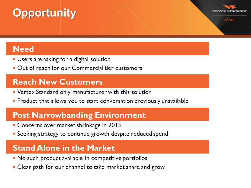 Opportunity Need  Users are asking for a digital solution  Out of reach for our Commercial tier customers Reach New Customers  Vertex Standard only