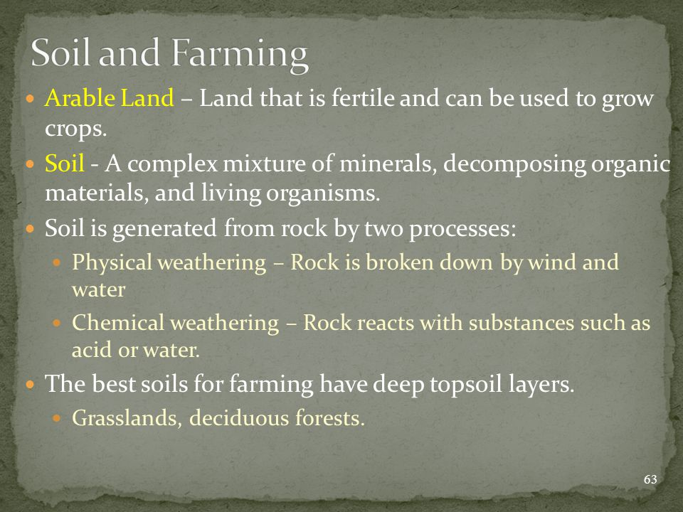 Arable Land – Land that is fertile and can be used to grow crops.