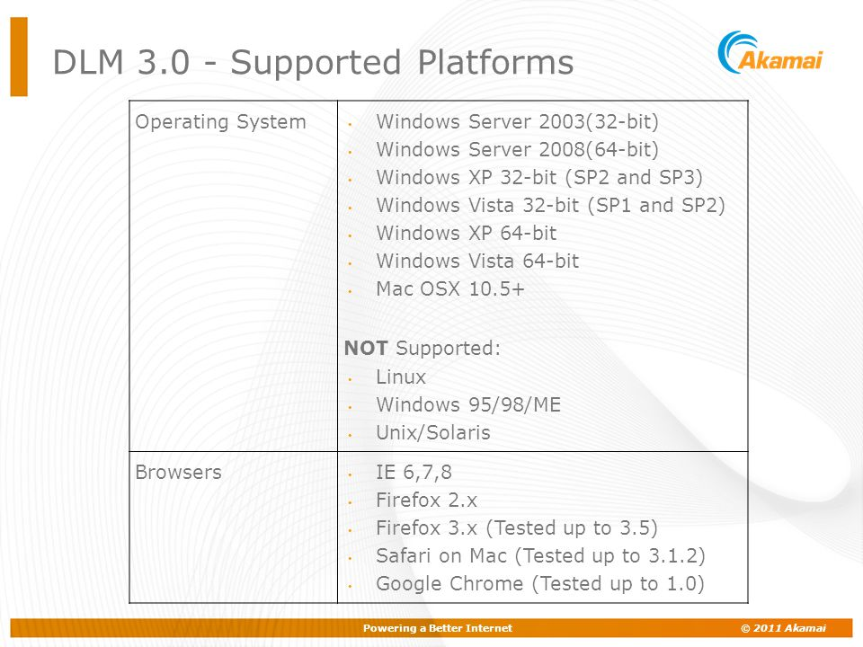 Powering a Better Internet © 2011 Akamai DLM 3.0 - Supported Platforms Operating System Windows Server 2003(32-bit) Windows Server 2008(64-bit) Window