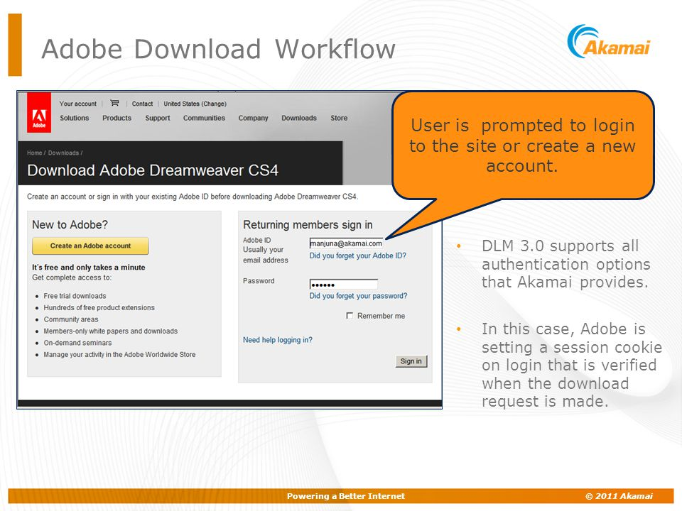 Powering a Better Internet © 2011 Akamai User is prompted to login to the site or create a new account. Adobe Download Workflow DLM 3.0 supports all a